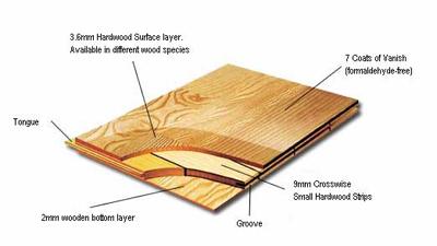 Engineered Wooden Flooring In Pune Dealer Wholesaler